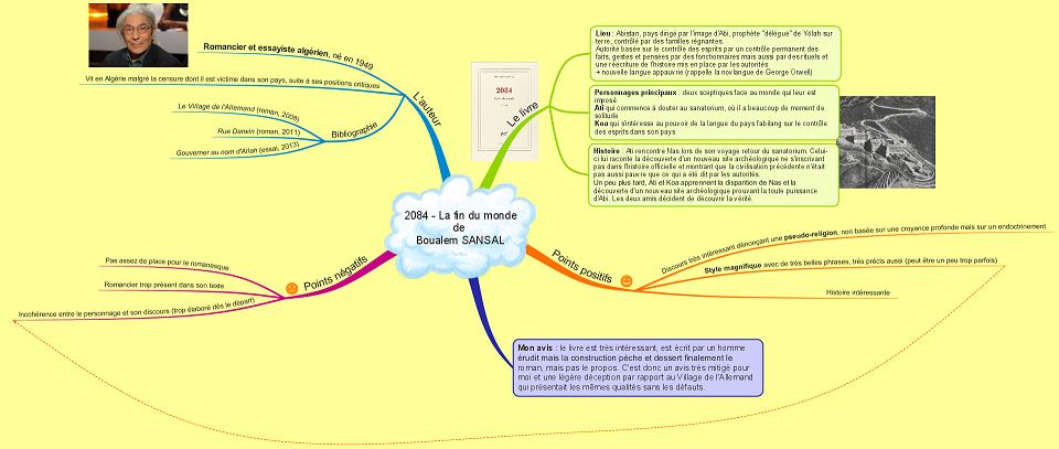 2084 - La fin du monde de Boualem SANSAL_petit